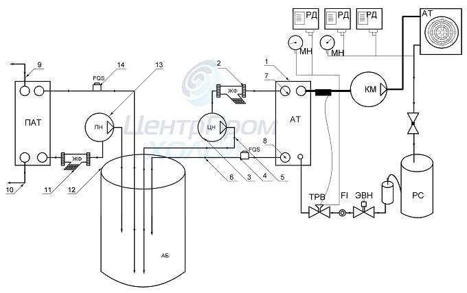 Промежуточный теплообменник для чиллера Кожухотрубный испаритель Alfa Laval DM2-417-3 Сергиев Посад